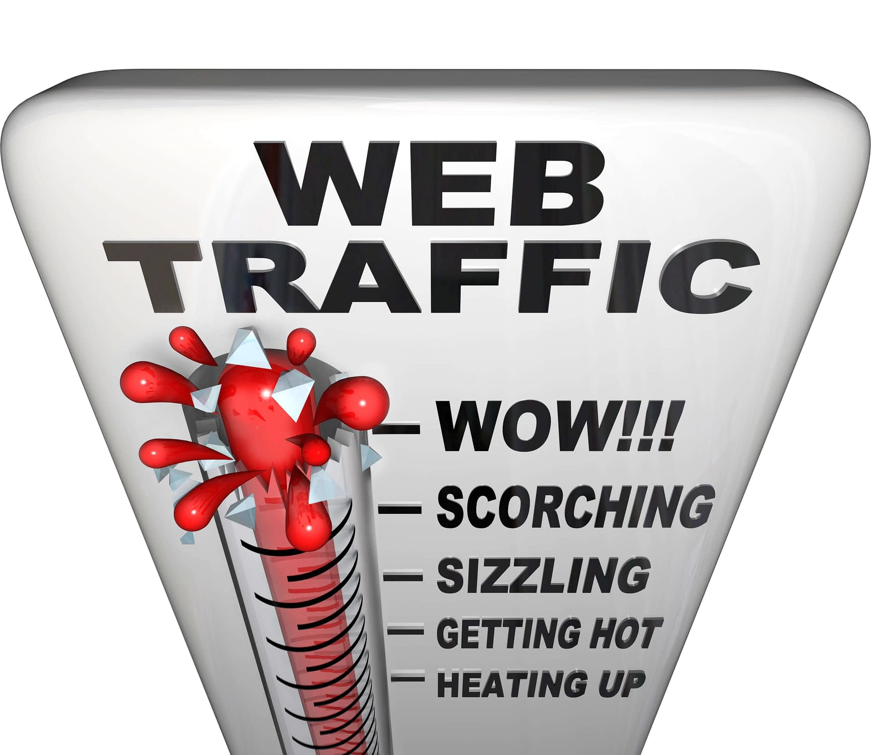 How much web traffic do you get?
