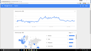 Search Result Trends